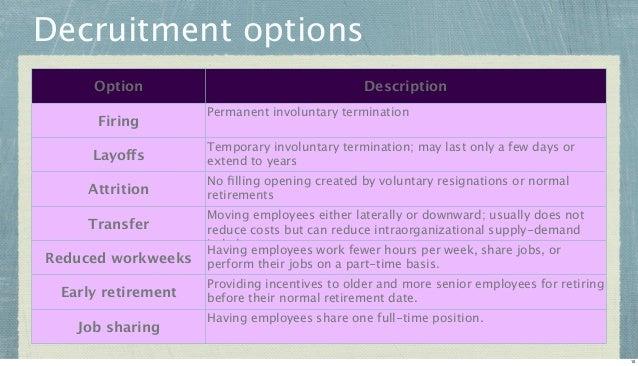 Decruitment options Option Firing  Description Permanent involuntary termination  Layoffs  Temporary involuntary terminati...