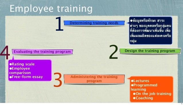 Employee training  1  4  Determining training needs  Evaluating the training program  •Rating scale •Employee  comparison ...