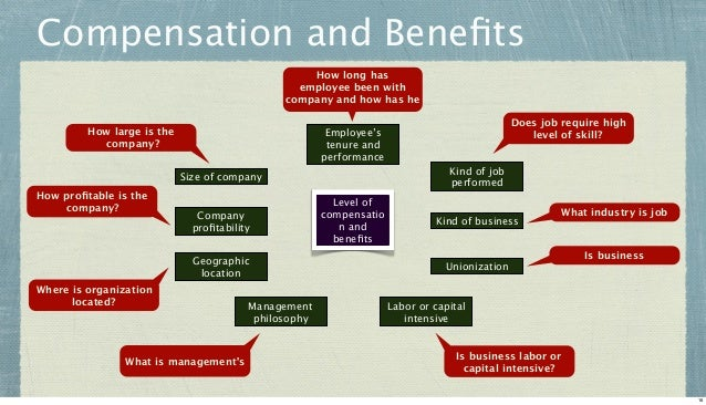 Compensation and Benefits How long has employee been with company and how has he How large is the company?  Employee's tenu...