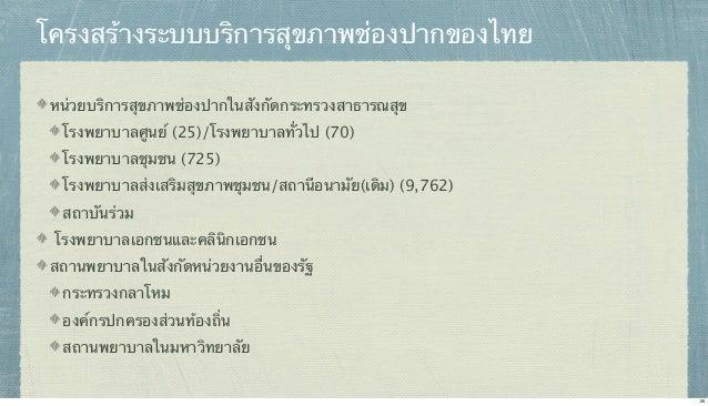โครงสร้างระบบบริการสุขภาพช่องปากของไทย หน่วยบริการสุขภาพช่องปากในสังกัดกระทรวงสาธารณสุข โรงพยาบาลศูนย์ (25)/โรงพยาบาลทั่วไ...