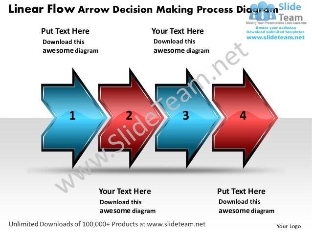 4 Stages Linear Flow Arrow Decision Making Process Diagram Sales Pres