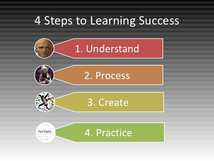 4 Steps to Learning Success 1. Understand 2. Process 3. Create 4. Practice