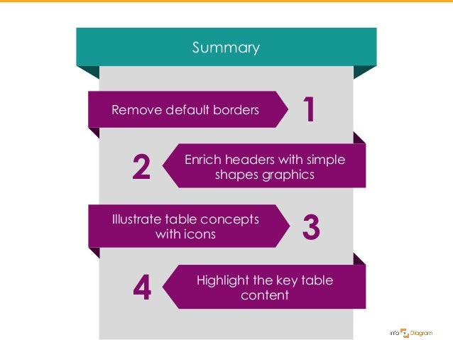Good Looking Table Graphics In 4 Steps
