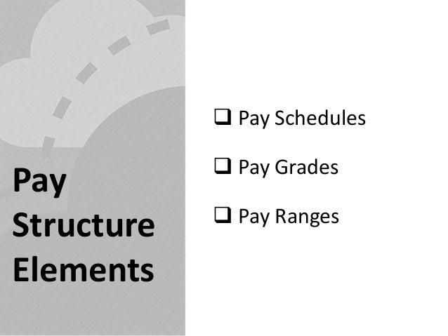 building a pay structure When beginning a business, you must decide what structure to use legal and tax considerations enter into this decision pay by bank account (direct pay.