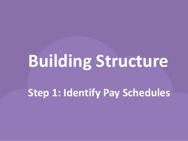 building a pay structure Join this webinar by wes pruett to learn the fundamental concepts of creating fair and competitive pay structures including how to build a salary grade system.