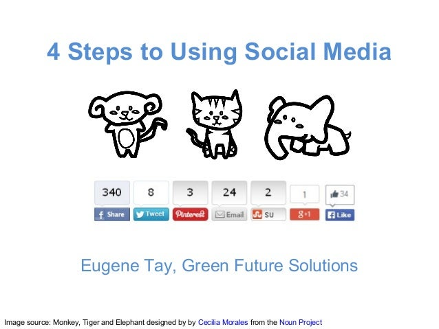 4 Steps to Using Social Media  Eugene Tay, Green Future Solutions  Image source: Monkey, Tiger and Elephant designed by by...