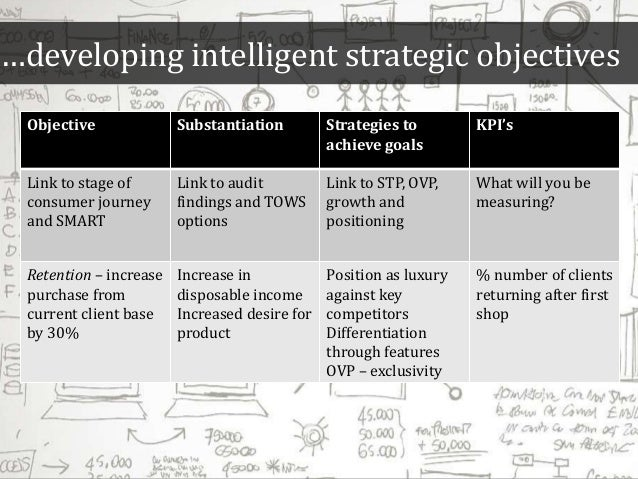 audit evidence mix Proceedings of the 2010 conference on belief functions, brest, france, april 1-2, 2010 1 audit risk formula with mixed evidence rajendra p srivastava1, and theodore.