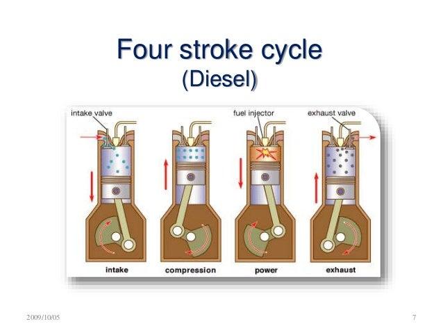 rotary engine diagram diesel engine
