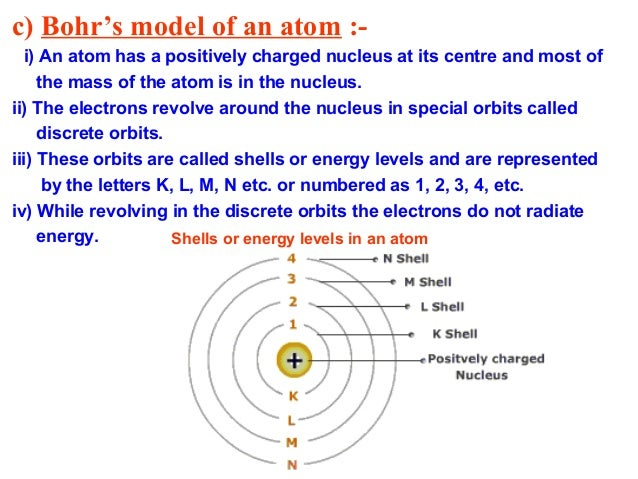 K Electron Configuration structure of the atom