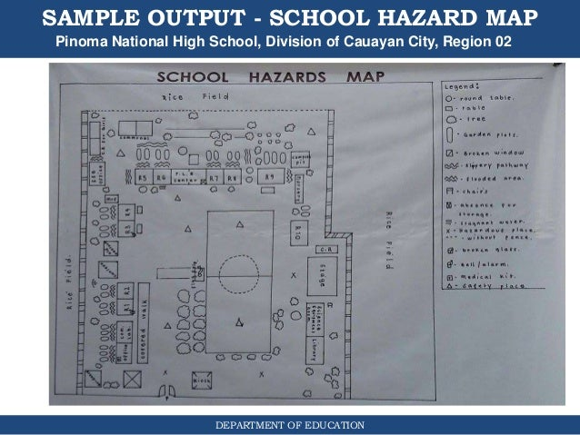 4 Student Led School Watching And Hazard Mapping