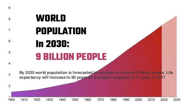 Digital Marketing in  2030 Slide 3