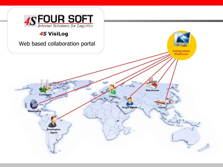 Consignee Warehouse Destination Agent Client Origin Agent Warehouse Carrier Integrated Platform & 4 S  VisiLog   Web based...