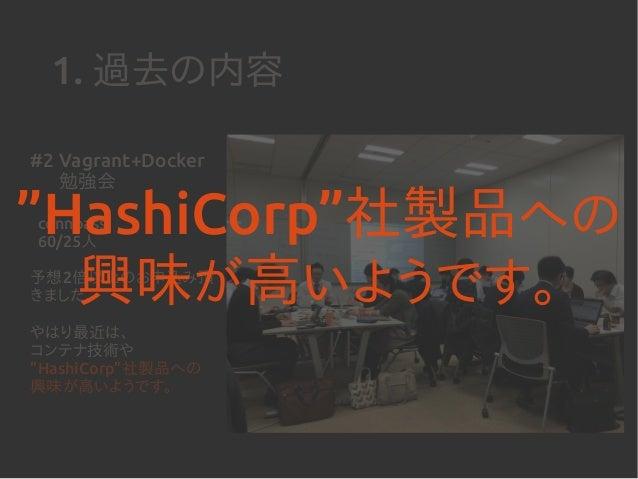 4 tech circle consul for Hashicorp consul