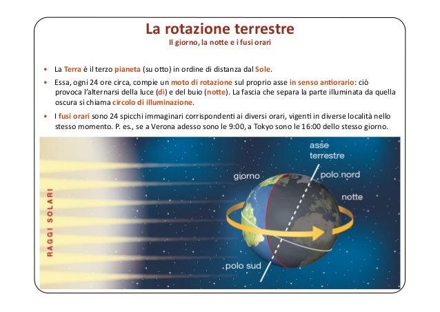 La terra la sua posizione nello spazio le cinque sfere - Un giorno di sole gemelli diversi ...