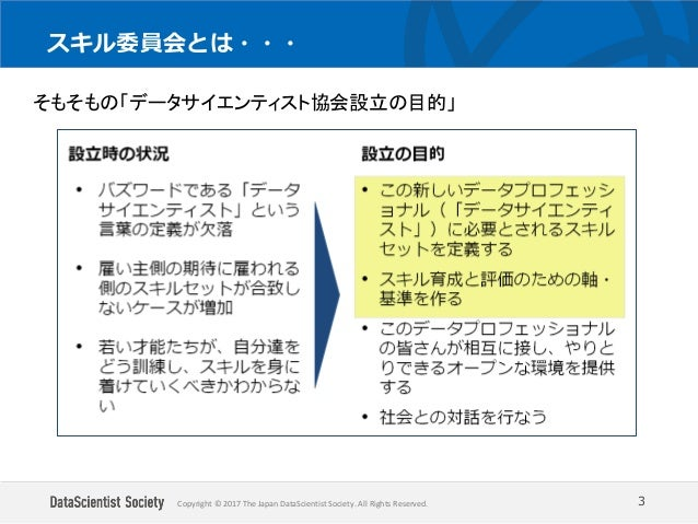 Copyright © 2017 The Japan DataScientist Society. All Rights Reserved. スキル委員会とは・・・ 3 そもそもの「データサイエンティスト協会設立の目的」