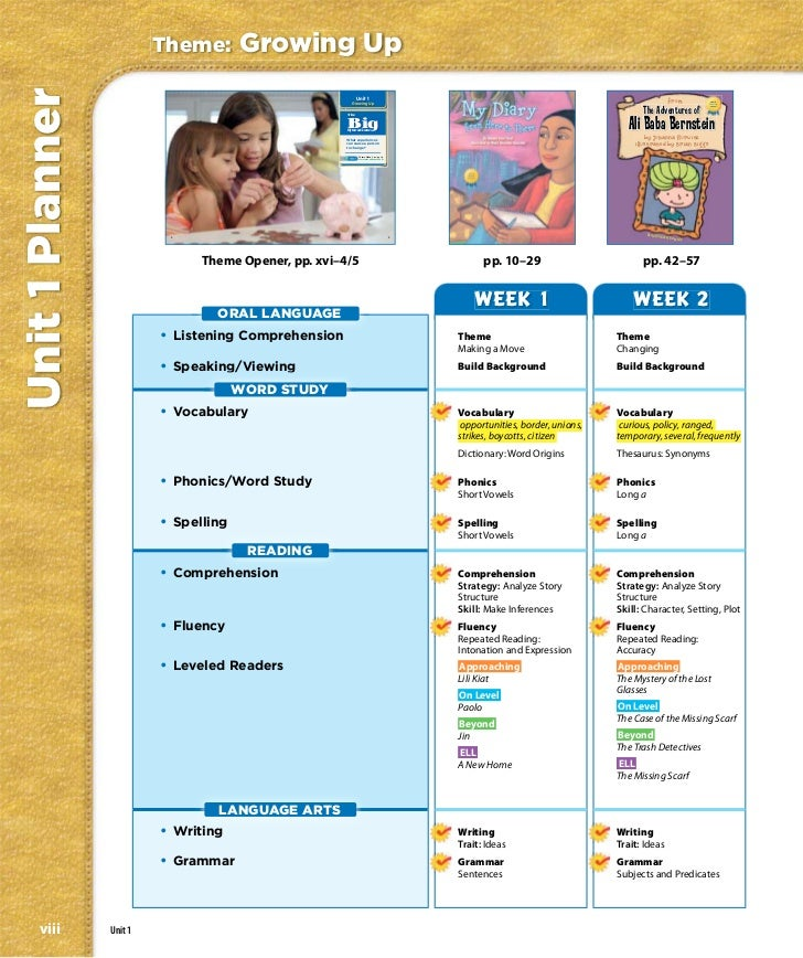 Unit 1 Planner            Theme:       Growing Up                                                             Unit 1      ...