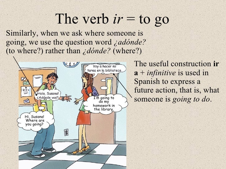 Where to go in spanish