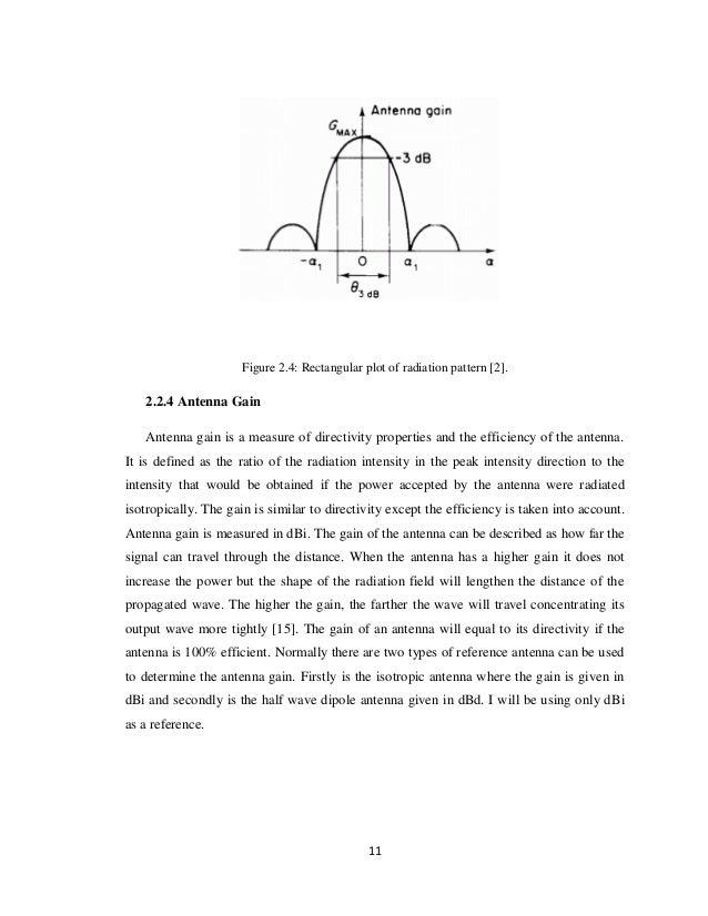 thesis on uwb Phd thesis on uwb - bestcheaphelpessaybiz98/10 phd thesis uwb antenna - bestcheaponlineessaybiz98/10 thesis uwb thesis paper on uwb - sussexbiketraderscouk.