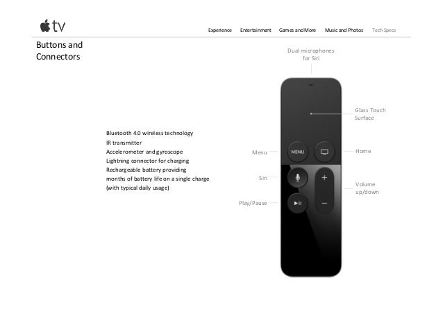how to download apps on apple tv 4th generation