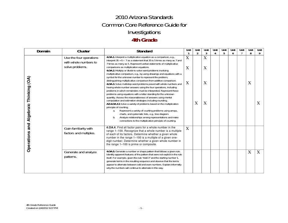 2010 Arizona Standards                                                                            Common Core Reference Gu...