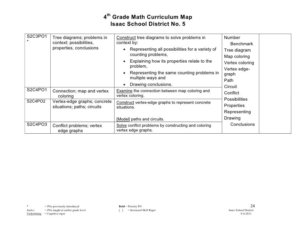 Fourth Grade Math Curriculum Map