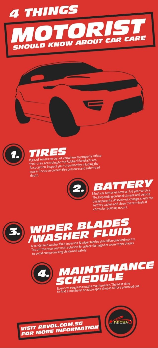 4 things motorist should know about car care