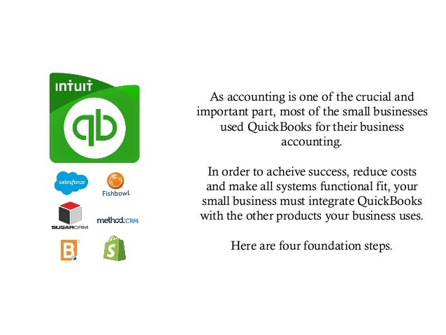 4 Things To Know About Quickbooks Integration In Your