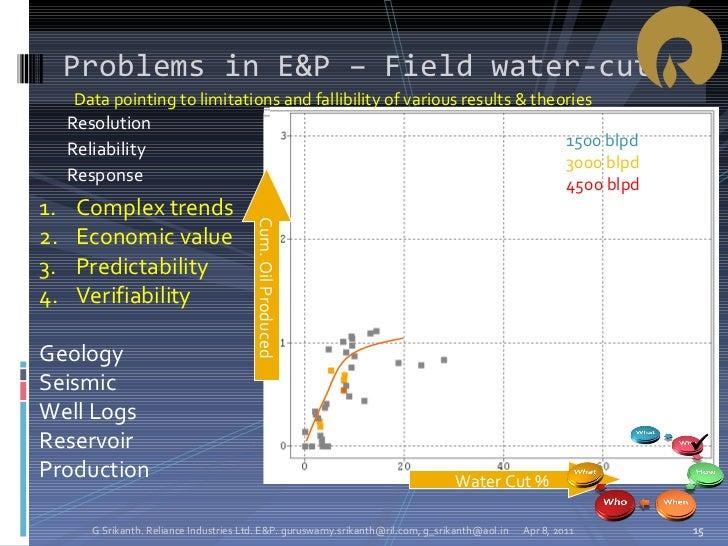 <ul><li>Resolution </li></ul><ul><li>Reliability </li></ul><ul><li>Response </li></ul>Problems in E&P – Field water-cut Ap...