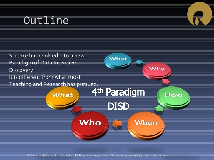 Outline Science has evolved into a new Paradigm of Data Intensive Discovery. It is different from what most Teaching and R...