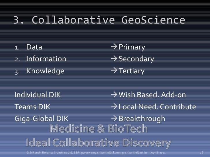 3. Collaborative GeoScience <ul><li>Data </li></ul><ul><li>Information </li></ul><ul><li>Knowledge </li></ul><ul><li>Indiv...