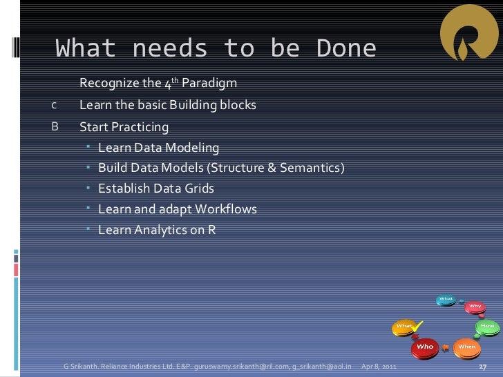 What needs to be Done <ul><li>Recognize the 4 th  Paradigm </li></ul><ul><li>Learn the basic Building blocks </li></ul><ul...