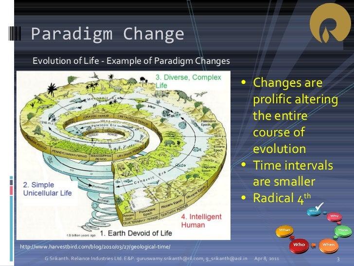 <ul><li>Evolution of Life - Example of Paradigm Changes </li></ul>Paradigm Change Apr 8, 2011 G Srikanth. Reliance Industr...