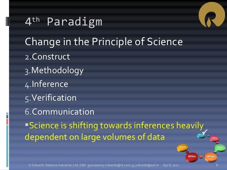 4 th  Paradigm <ul><li>Change in the Principle of Science </li></ul><ul><li>Construct </li></ul><ul><li>Methodology </li><...
