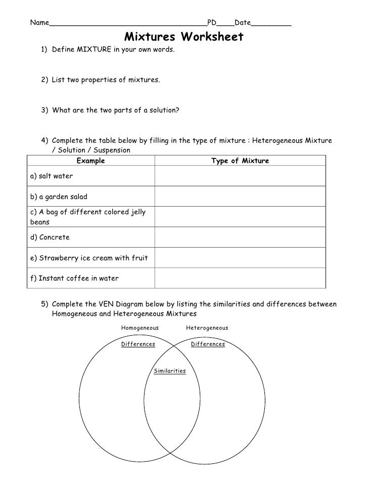 4th science u1l4mixturessolutions – Types of Mixtures Worksheet