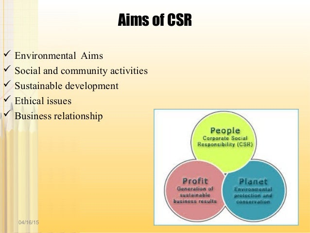 Business Social Responsibility (csr) And Business Ethics Job Aid