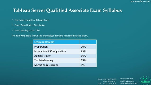 Time Management of Tableau Server Qualified Associate Exam