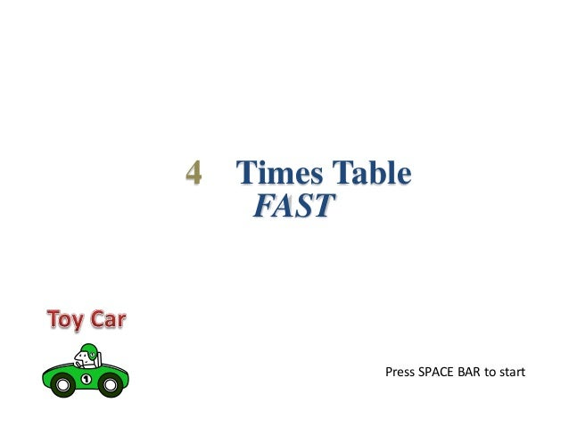 4 Times Table Fast Project Perakul Multiplication For The Hearing I