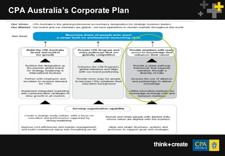 corporate governance case studies cpa australia Department of accounting and corporate governance faculty of  this work is  being co-funded by the safety institute of australia and cpa australia  testing  will be carried out using a mixed method approach involving case studies.