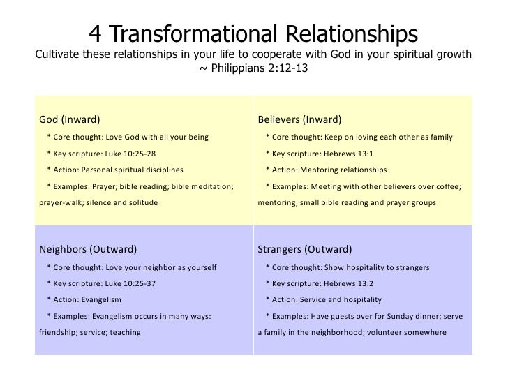 4 Transformational Relationships Cultivate these relationships in your life to cooperate with God in your spiritual growth...