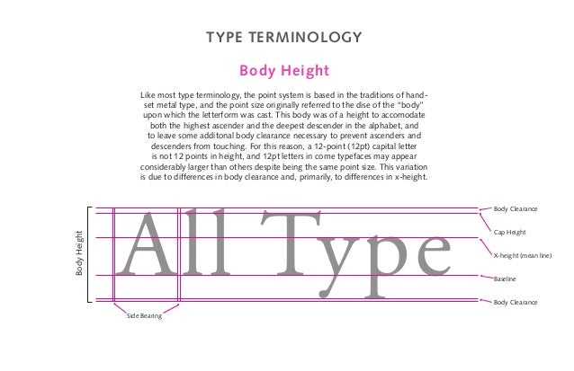 38 Type Terminology Body