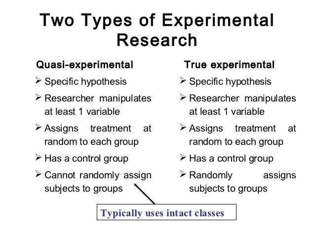 Different kinds of hypothesis