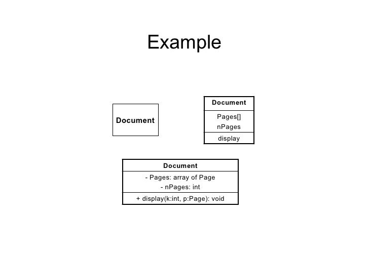 4 uml basic visibility 45 exercisedraw a class diagram ccuart Choice Image
