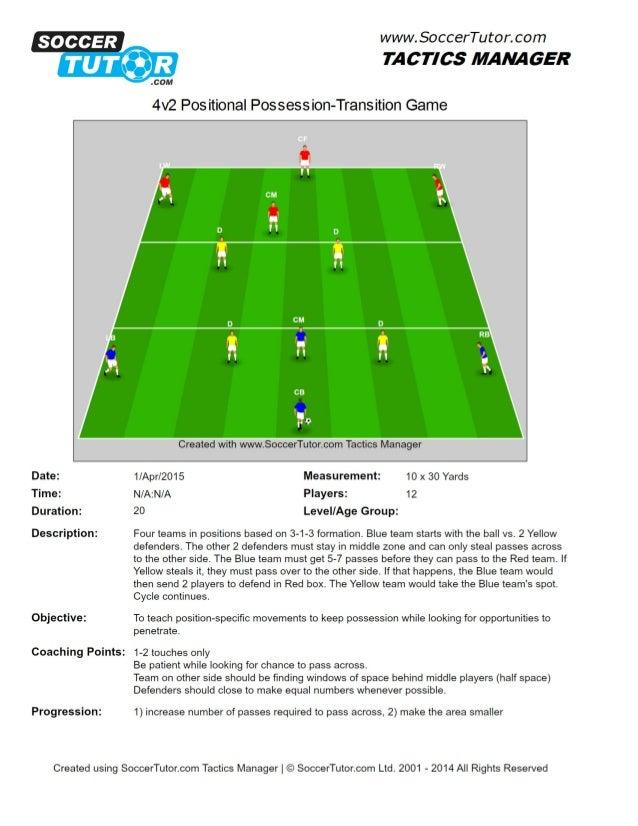 4v2 positional possession & transition game