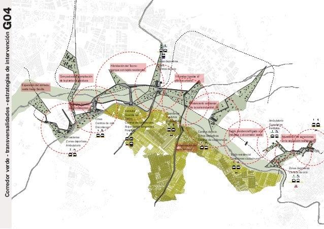Corredor verde - transversalidades - estrategias de intervenciónG04  Guarderías  Zonas deportivas  Ambulatorio  Cines  Cen...