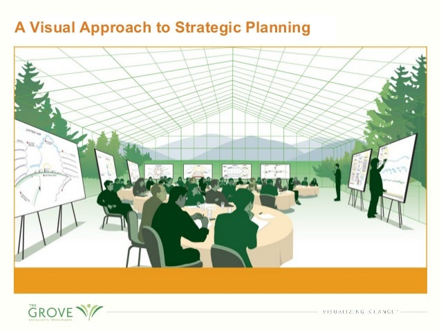 A Visual Approach to Strategic Planning