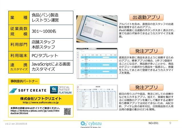 本事例の詳細はWebサイトでご確認ください。 https://kintone.cybozu.com/jp/case/intro duction39.html 業 種 ⾷品(パン)製造 レストラン運営 従業員数 規 模 301〜1000名 利用部...