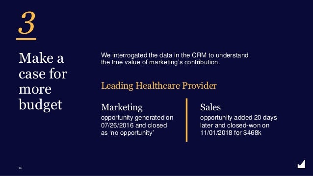 © The Marketing Practice 2020 3 16 Make a case for more budget We interrogated the data in the CRM to understand the true ...