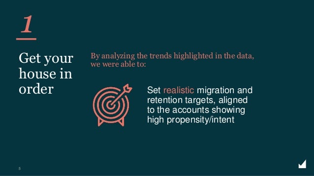© The Marketing Practice 2020 Set realistic migration and retention targets, aligned to the accounts showing high propensi...