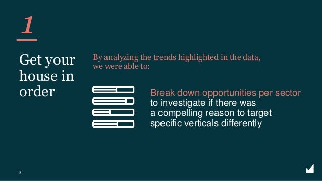 © The Marketing Practice 2020 Break down opportunities per sector to investigate if there was a compelling reason to targe...