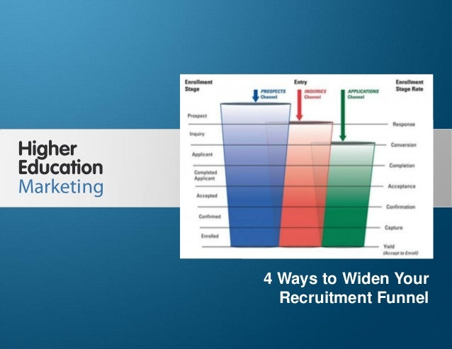 4 Ways to Widen Your Recruitment Funnel Slide 1 4 Ways to Widen Your Recruitment Funnel